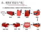 阶段磨矿在铁矿中的应用