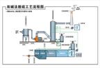 烟气脱硫系统运行调节的主要任务