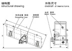 轴偏心圆振动筛设备标准设计使用说明书