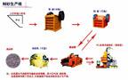 四川机制砂设备怎么在日常生产中做保养