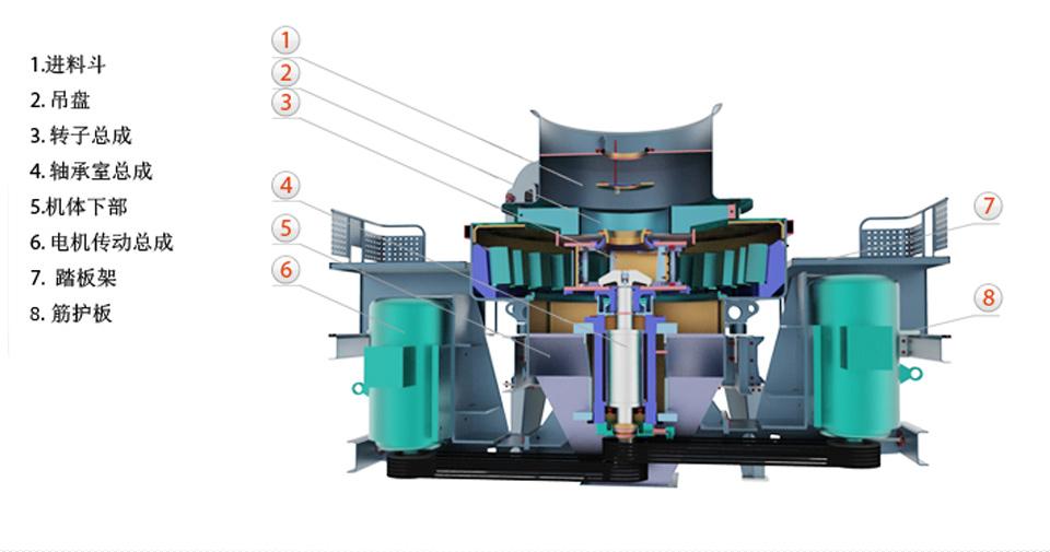 配件介绍  vsi5x制砂机主要由进料斗,吊盘,转子总成,轴承室总成,机体